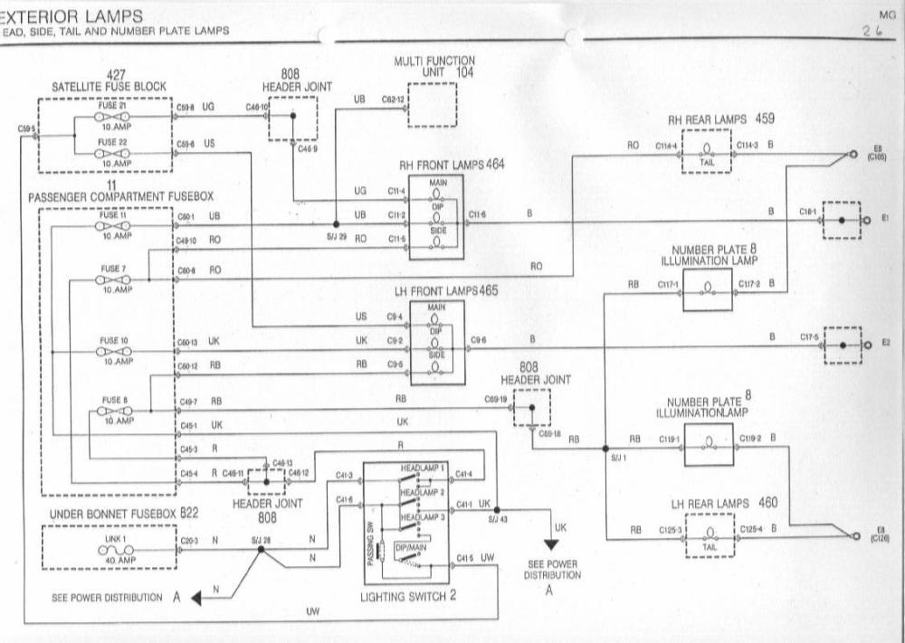 medium resolution of rover 75 headlight wiring diagram
