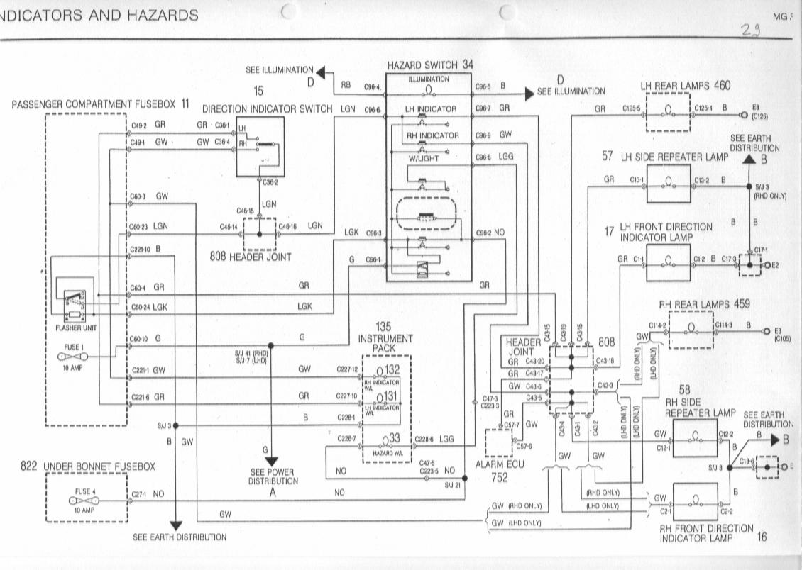 mg zr wiring diagram electronic ignition rover 25 ecu library