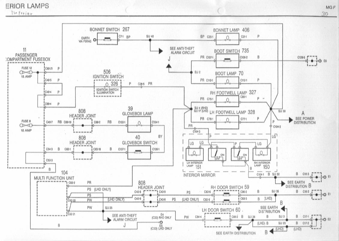 MGF Schaltbilder Inhalt / wiring Diagrams of the Rover MGF