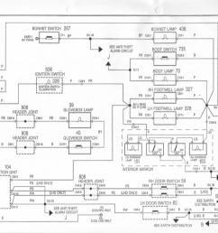 rover metro fuse box wiring diagram third level rh 2 10 15 jacobwinterstein com fuse box location rover 45 rover 214 tuning [ 1130 x 804 Pixel ]