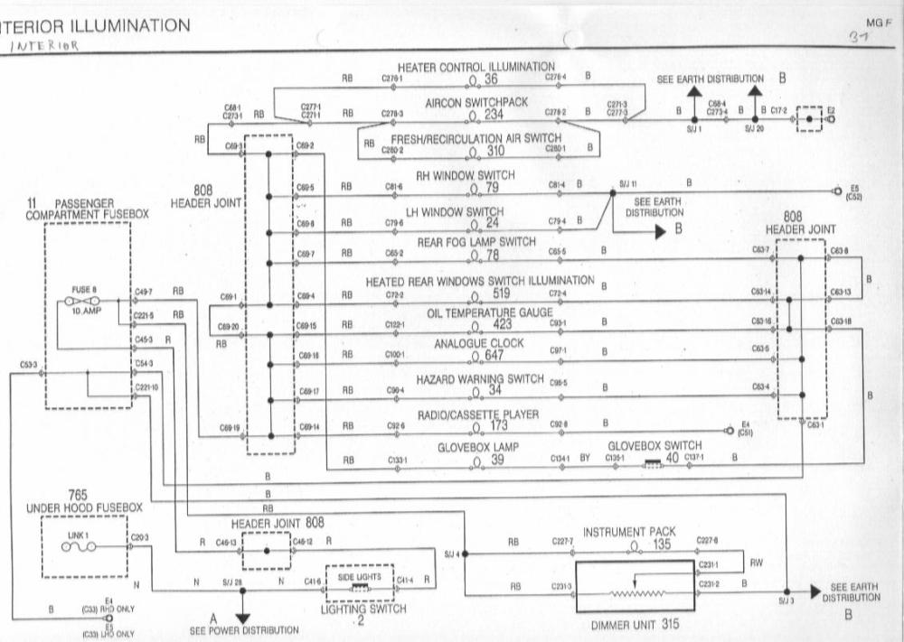 medium resolution of mgf schaltbilder inhalt wiring diagrams of the rover mgf 04 honda civic wiring diagram wiring a