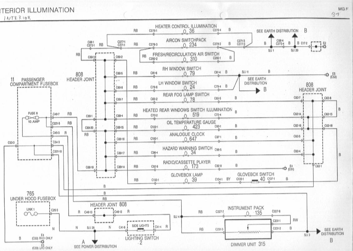 hight resolution of mgf schaltbilder inhalt wiring diagrams of the rover mgf 04 honda civic wiring diagram wiring a