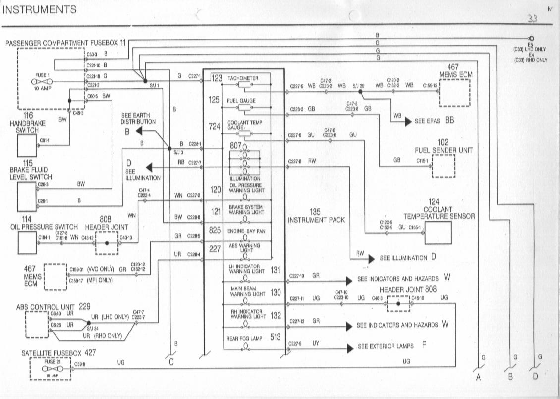 rover 25 wiring diagram the biggest ear mgf schaltbilder inhalt / diagrams of