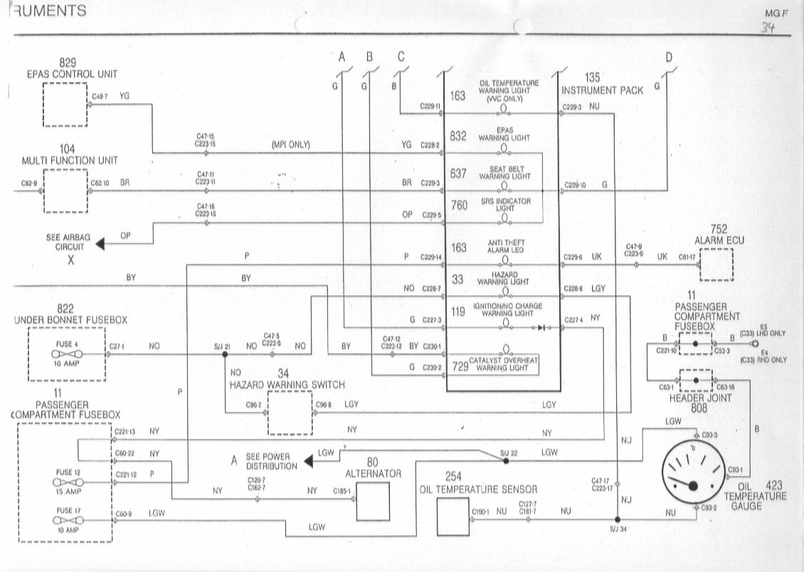 mg tf horn wiring diagram 2004 pontiac grand am mgf schaltbilder inhalt diagrams of the rover