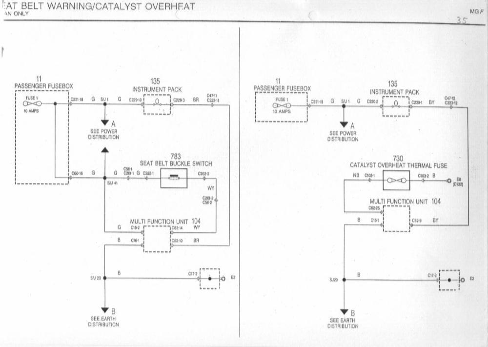 medium resolution of mgf schaltbilder inhalt wiring diagrams of the rover mgf