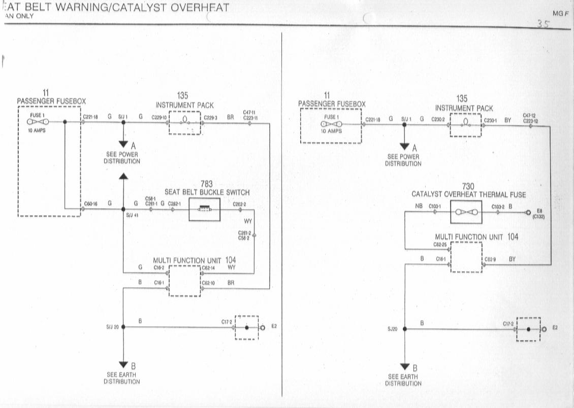 hight resolution of mgf schaltbilder inhalt wiring diagrams of the rover mgf