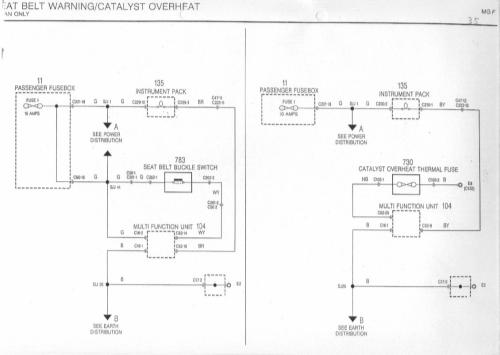 small resolution of mgf schaltbilder inhalt wiring diagrams of the rover mgf