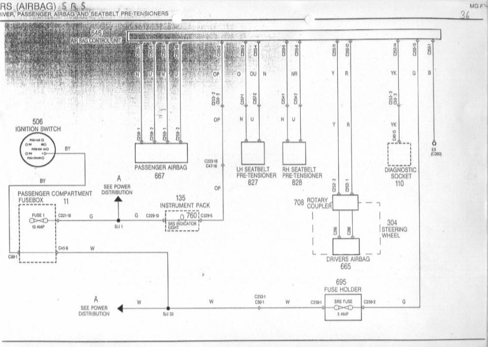 medium resolution of srs wiring diagram the mgf register forumswww mgfcar de schedules sb36 jpg