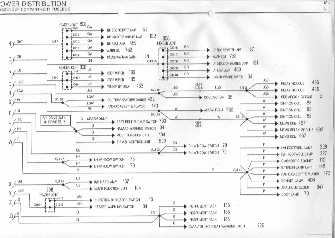 wiring diagram of electric fan modern periodic table mgf schaltbilder inhalt / diagrams the rover