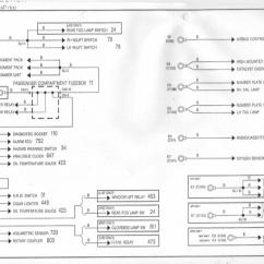 Mg Tf Horn Wiring Diagram Pioneer Deh 1600 2 Mgf Schaltbilder Inhalt Diagrams Of The Rover