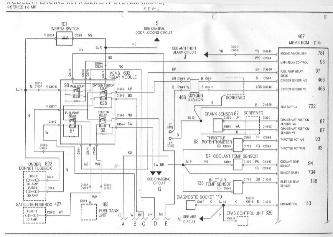 mgf ignition wiring diagram