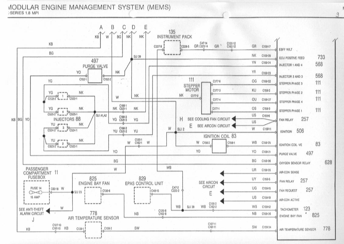 rover 25 wiring diagram blank human skull newbie mgf ecu problem page 2 mg org forums