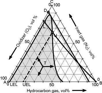 Impact Tester Diagram Spectrometer Diagram Wiring Diagram