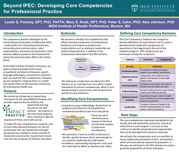 Articles Grants and Presentations on Interprofessional Education and Practice  MGH Institute