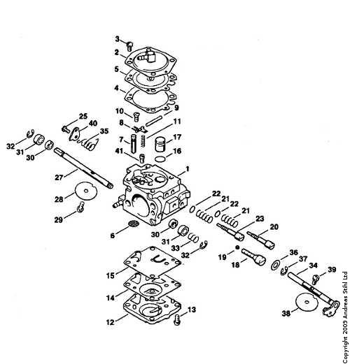 M.G. Judd Ltd Stihl TS400 Parts List