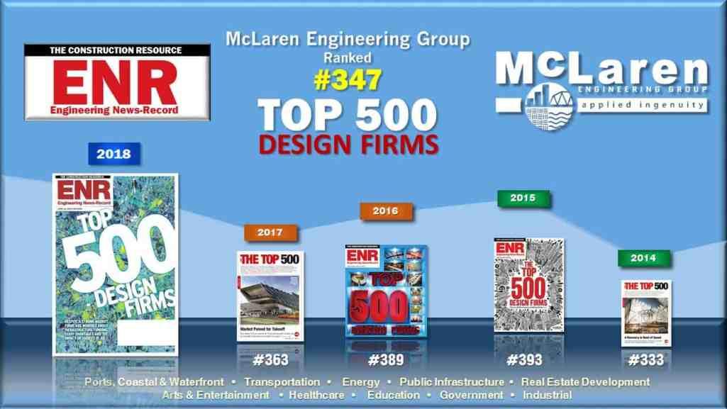McLaren Climbs ENR's Top 500 Design Firms List