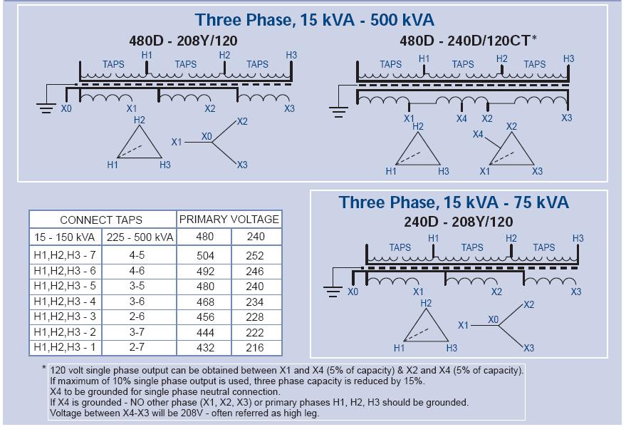 480 volt single phase wiring diagram