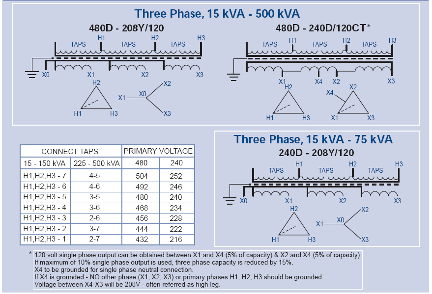 480 volt to 120 volt transformer wiring diagram   47