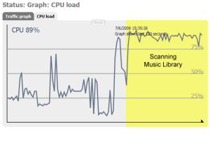 CPU usage at start of scanning music library