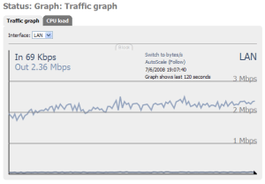 Network traffic with two flac streams