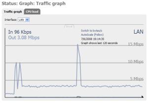 Network traffic with three flac streams
