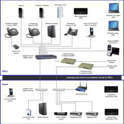 Home Theater Network Diagram Minn Kota Wiring Trolling Motor Updated Office Graves On Soho Technology
