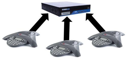 Polycom-SoundStation-VTX-1000-User-Case2