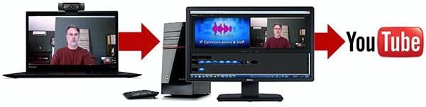 Interconnecting Jitsi Video Bridge, ZipDX & YouTube Live – Part 2