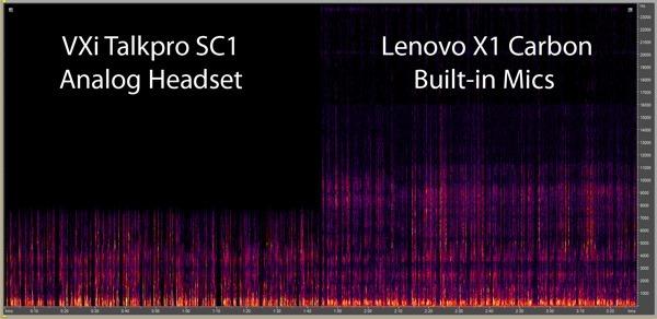 Spectrum - Headset vs Laptop (600px)