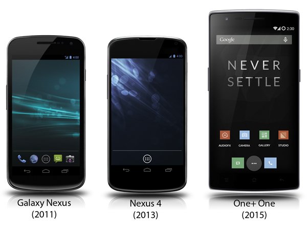 A chronology of smart phones that I've owned; from Galaxy Nexus to One+ One. Shown proportionally sized.