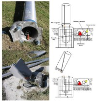 DOTPLUG Breakaway Wiring System for Breakaway Light Poles ...