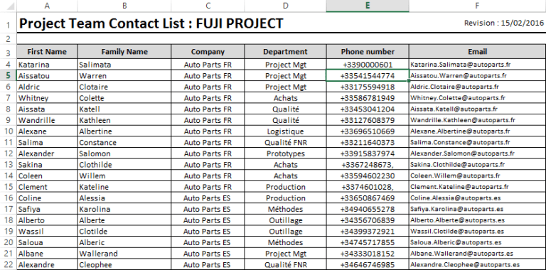 Management tools supporting high performance teams in for Project management contact list template