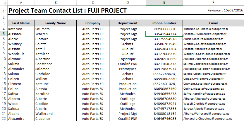 Example Car Parts Plan