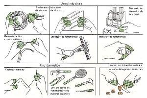 Usos industriais para Fita de proteção para os dedos