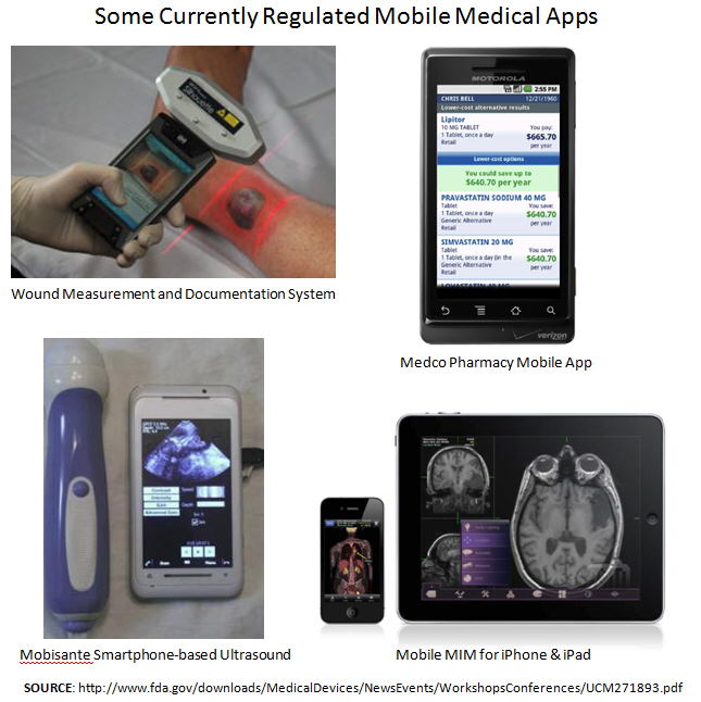 FDA regulated Mobile Medical Apps