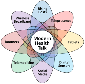 Modern Health Talk is at the center of several Health MiniTrends