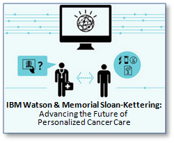 IBM Watson and Personalized Cancer Care