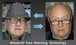 WanderID face matching technology