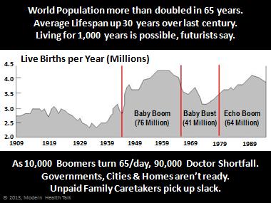 Future-DemographicTrend