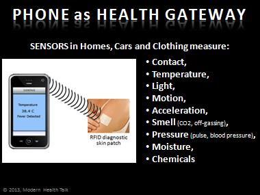 Future-Sensors