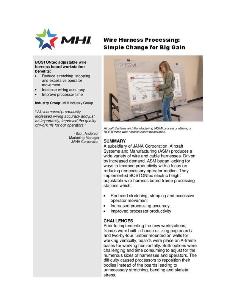 medium resolution of wire harness house