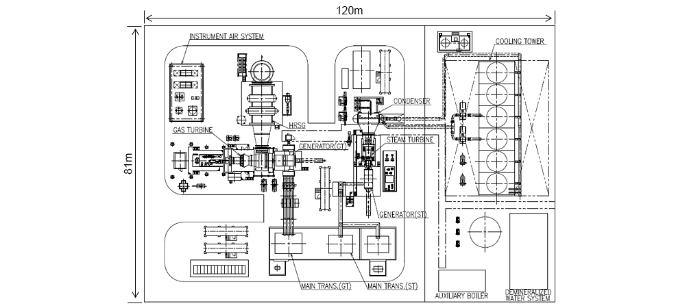 diagram simple generator pioneer bluetooth car stereo wiring h-100 series | gas turbines - product lineup mitsubishihitachi power systems, ltd.