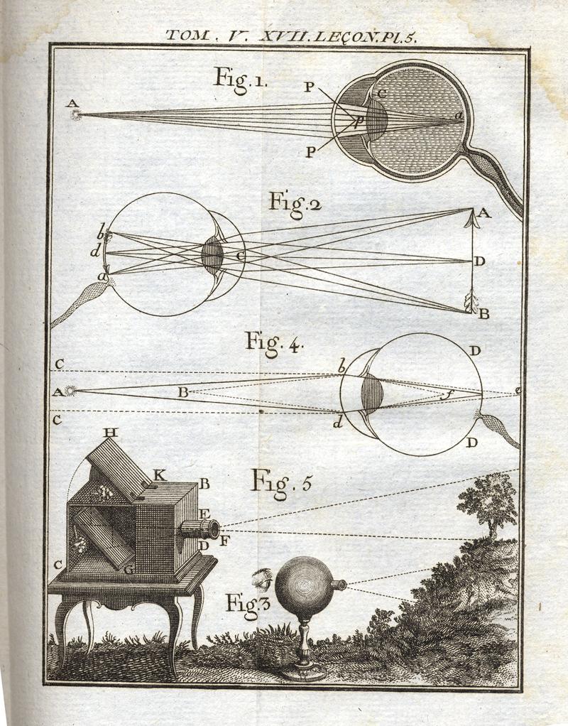 compound microscope diagram silverado stereo wiring optics - museum of the history science :