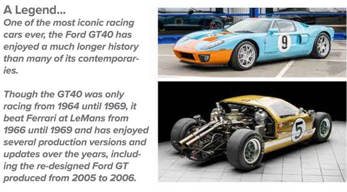 A legend... One of the most iconic racing cars ever, the Ford GT40 has enjoyed a much longer history than many of its contemporaries.