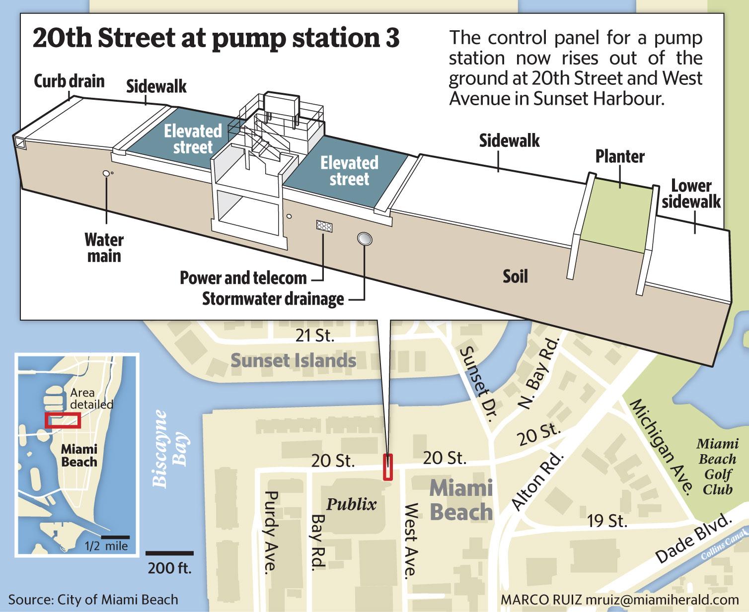 Miami Beachs Battle To Stem Rising Tides Miami Herald