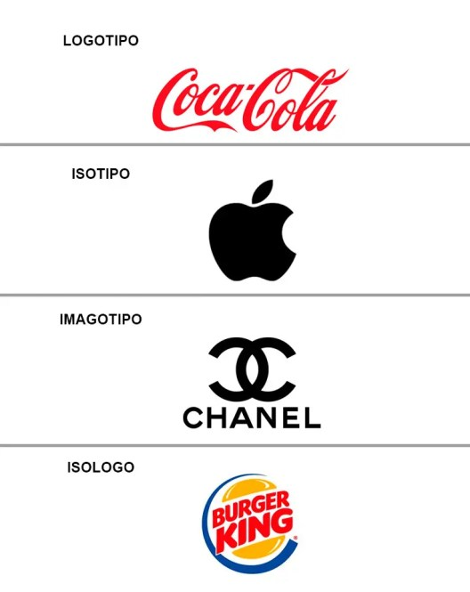 como crear un buen logotipo para tu negocio