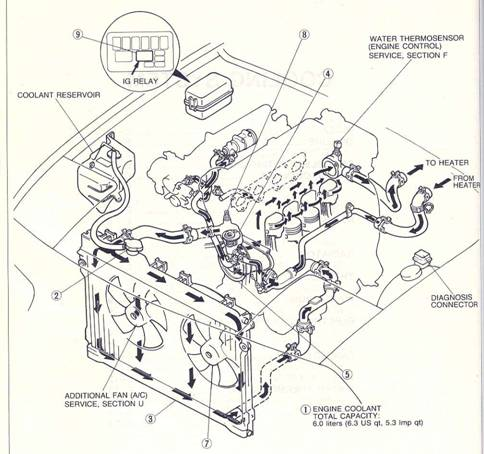 2006 Dodge Charger Engine Diagram, 2006, Free Engine Image