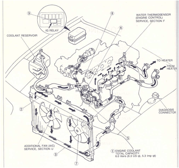 1994 Mazda Protege Exhaust System Diagram