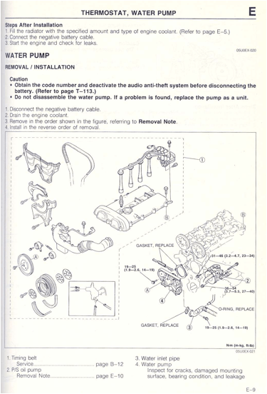 water pump wiring diagram central boiler thermostat cooling system problems