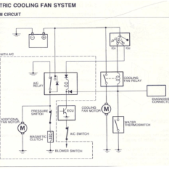 Hot Water System Wiring Diagram 3 Way Light Switch Multiple Lights Throughout Cooling Problems Simplified Block Fan